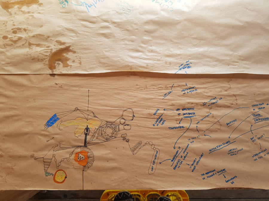 Mapping Race, Climate and Intesectional Justice, The Floating Berlin